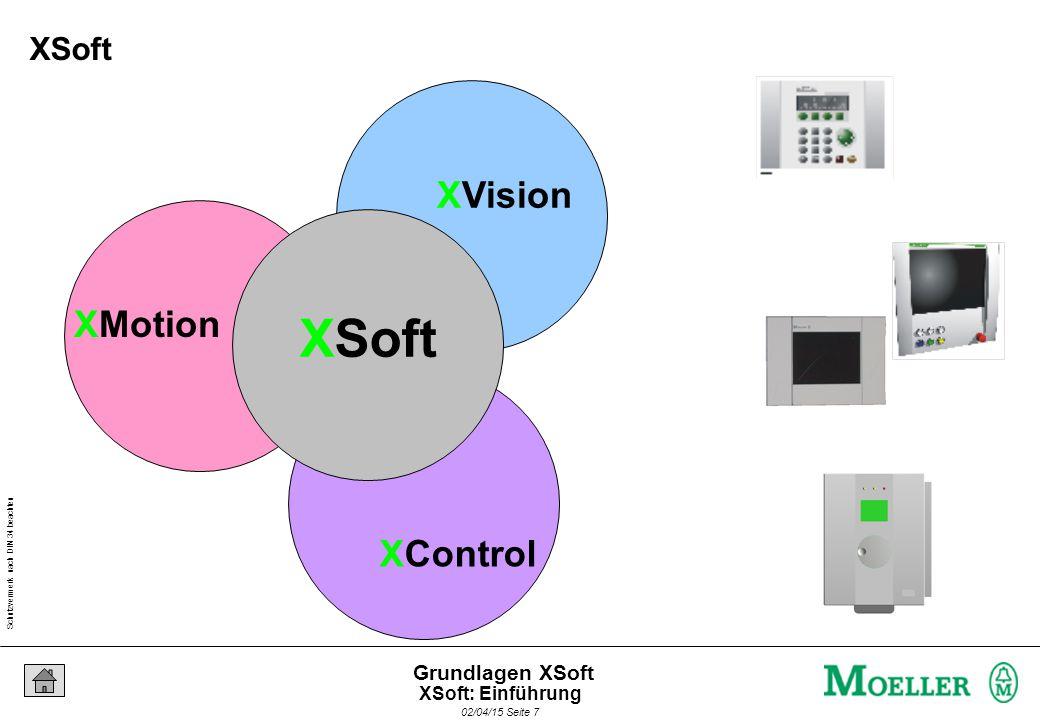 Schutzvermerk nach DIN 34 beachten 02/04/15 Seite 7 Grundlagen XSoft XVision XControl XMotion XSoft XSoft: Einführung