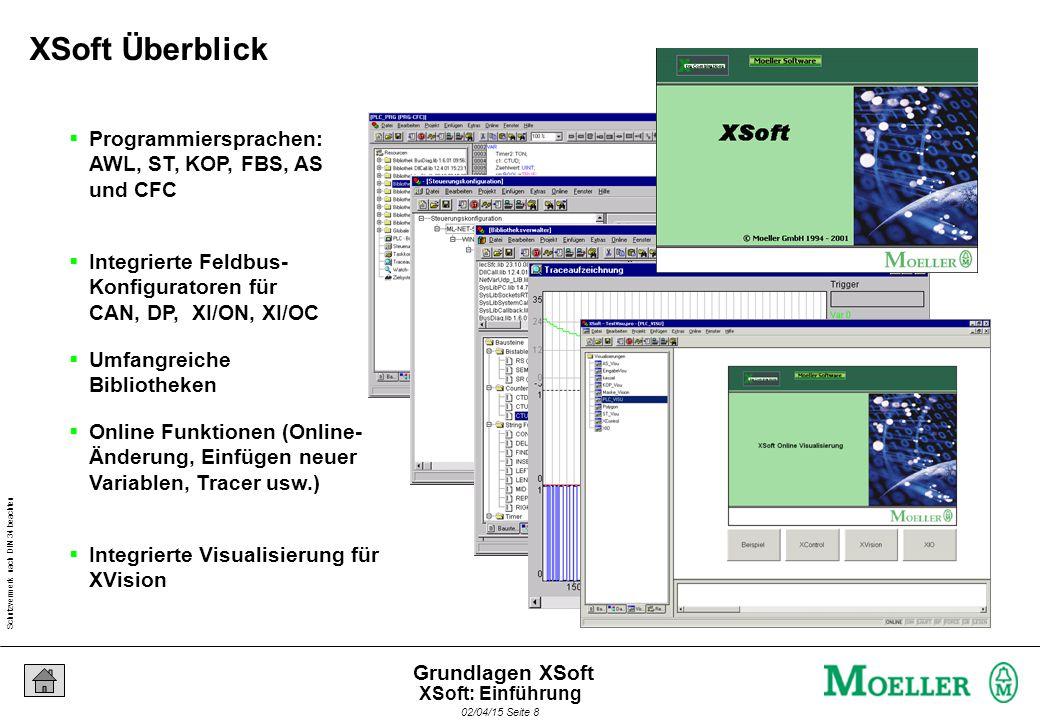 Schutzvermerk nach DIN 34 beachten 02/04/15 Seite 8 Grundlagen XSoft  Programmiersprachen: AWL, ST, KOP, FBS, AS und CFC  Integrierte Feldbus- Konfiguratoren für CAN, DP, XI/ON, XI/OC  Umfangreiche Bibliotheken  Online Funktionen (Online- Änderung, Einfügen neuer Variablen, Tracer usw.)  Integrierte Visualisierung für XVision XSoft Überblick XSoft: Einführung