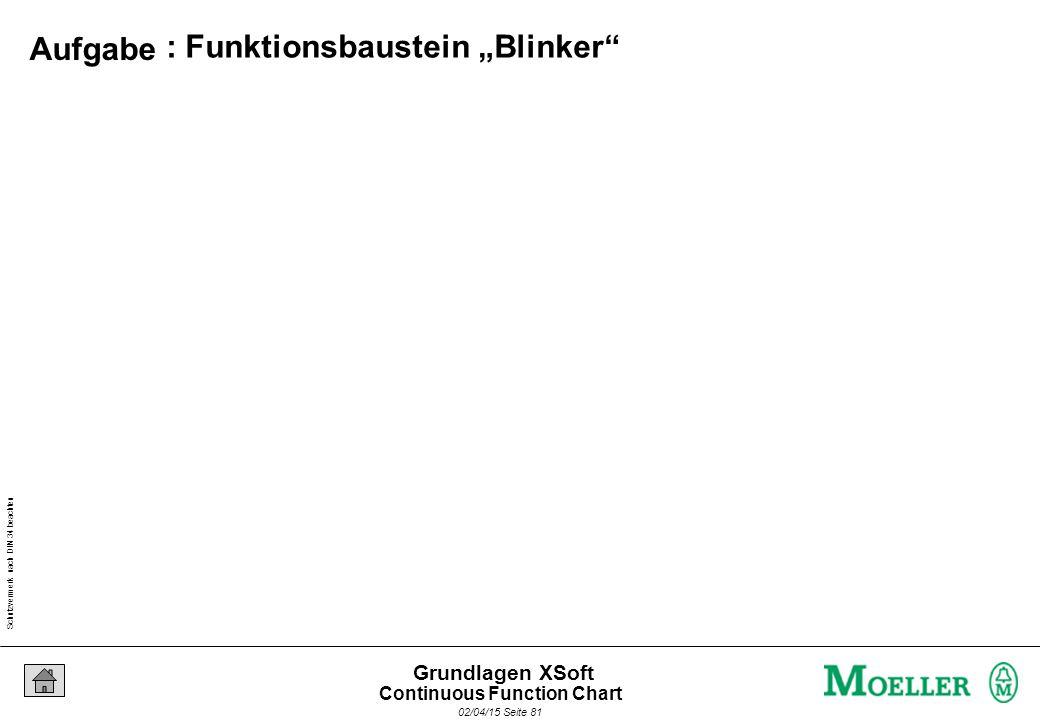 """Schutzvermerk nach DIN 34 beachten 02/04/15 Seite 81 Grundlagen XSoft : Funktionsbaustein """"Blinker"""" Aufgabe Continuous Function Chart"""