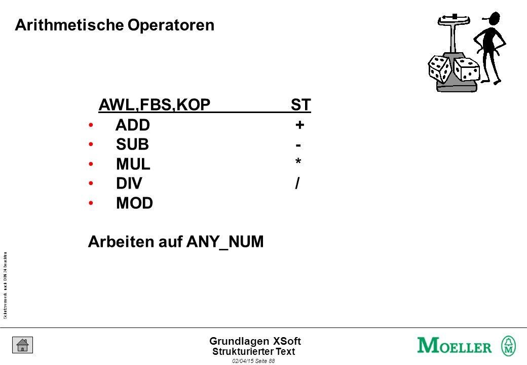 Schutzvermerk nach DIN 34 beachten 02/04/15 Seite 88 Grundlagen XSoft AWL,FBS,KOPST ADD + SUB - MUL * DIV / MOD Arbeiten auf ANY_NUM Arithmetische Operatoren Strukturierter Text