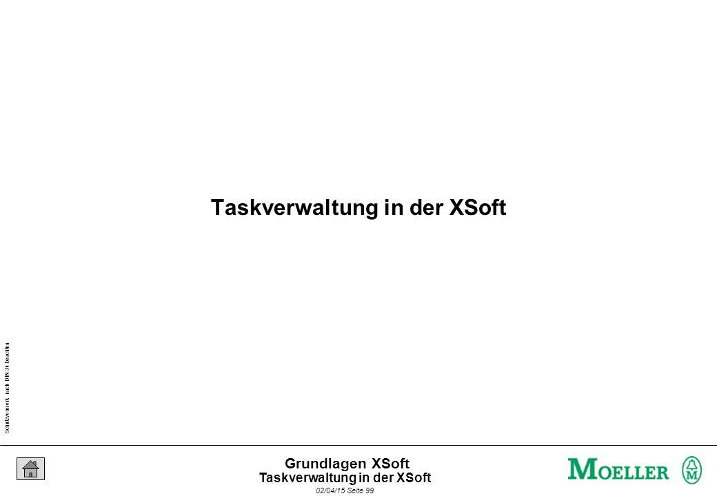 Schutzvermerk nach DIN 34 beachten 02/04/15 Seite 99 Grundlagen XSoft Taskverwaltung in der XSoft