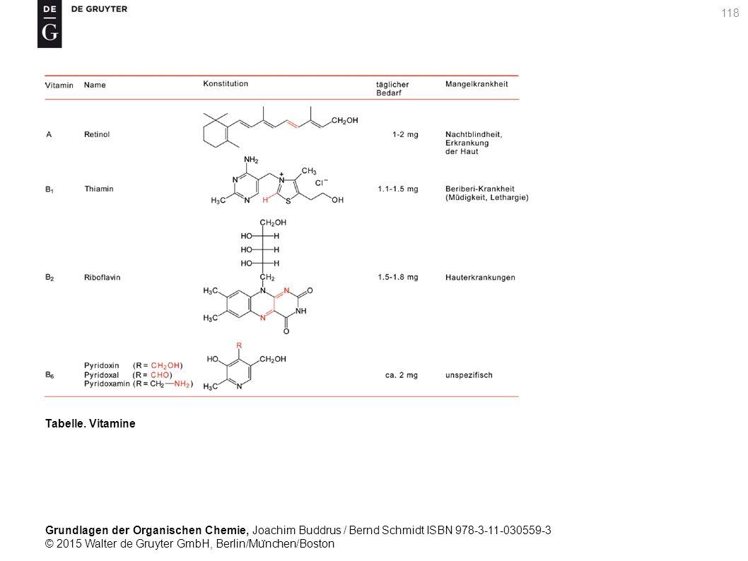 Grundlagen der Organischen Chemie, Joachim Buddrus / Bernd Schmidt ISBN 978-3-11-030559-3 © 2015 Walter de Gruyter GmbH, Berlin/Mu ̈ nchen/Boston 118 Tabelle.