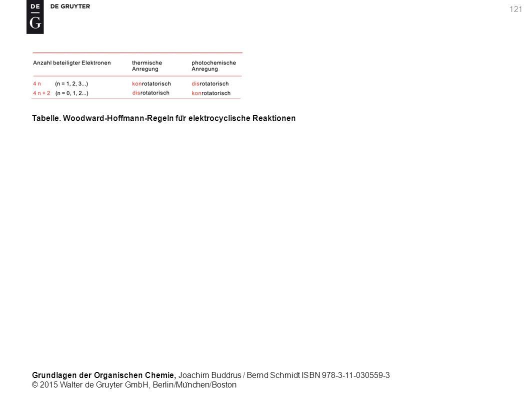 Grundlagen der Organischen Chemie, Joachim Buddrus / Bernd Schmidt ISBN 978-3-11-030559-3 © 2015 Walter de Gruyter GmbH, Berlin/Mu ̈ nchen/Boston 121 Tabelle.