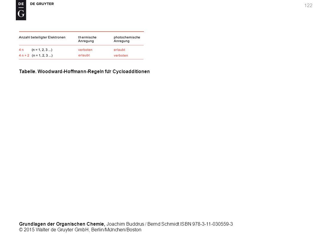 Grundlagen der Organischen Chemie, Joachim Buddrus / Bernd Schmidt ISBN 978-3-11-030559-3 © 2015 Walter de Gruyter GmbH, Berlin/Mu ̈ nchen/Boston 122 Tabelle.