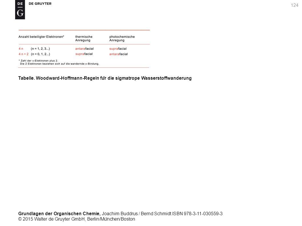 Grundlagen der Organischen Chemie, Joachim Buddrus / Bernd Schmidt ISBN 978-3-11-030559-3 © 2015 Walter de Gruyter GmbH, Berlin/Mu ̈ nchen/Boston 124 Tabelle.