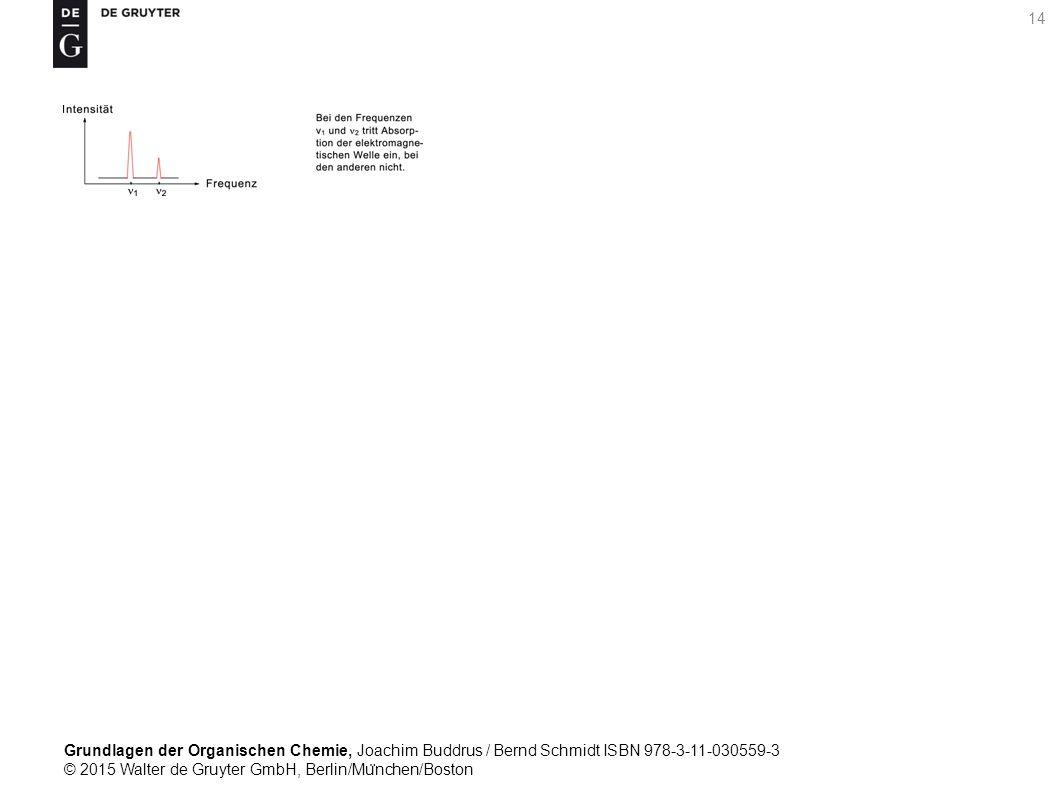 Grundlagen der Organischen Chemie, Joachim Buddrus / Bernd Schmidt ISBN 978-3-11-030559-3 © 2015 Walter de Gruyter GmbH, Berlin/Mu ̈ nchen/Boston 14
