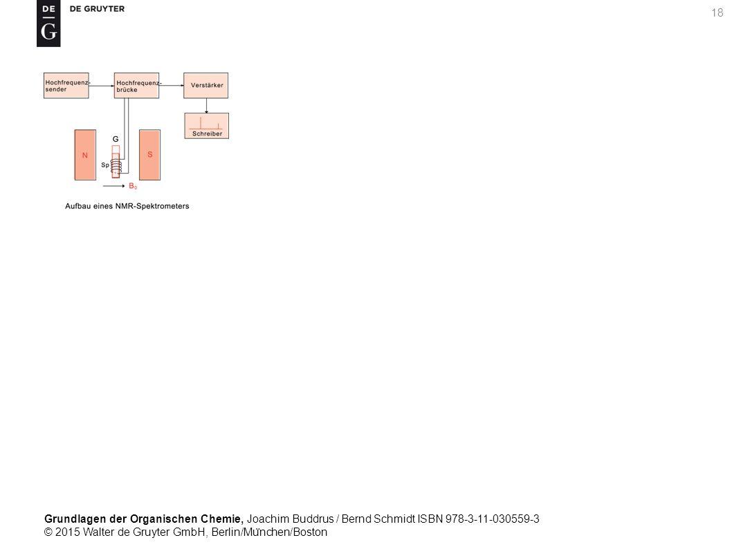 Grundlagen der Organischen Chemie, Joachim Buddrus / Bernd Schmidt ISBN 978-3-11-030559-3 © 2015 Walter de Gruyter GmbH, Berlin/Mu ̈ nchen/Boston 18