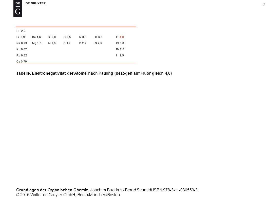 Grundlagen der Organischen Chemie, Joachim Buddrus / Bernd Schmidt ISBN 978-3-11-030559-3 © 2015 Walter de Gruyter GmbH, Berlin/Mu ̈ nchen/Boston 2 Tabelle.