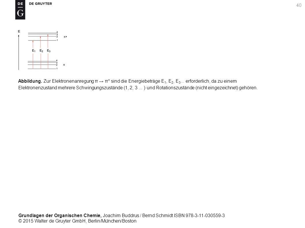 Grundlagen der Organischen Chemie, Joachim Buddrus / Bernd Schmidt ISBN 978-3-11-030559-3 © 2015 Walter de Gruyter GmbH, Berlin/Mu ̈ nchen/Boston 40 Abbildung.