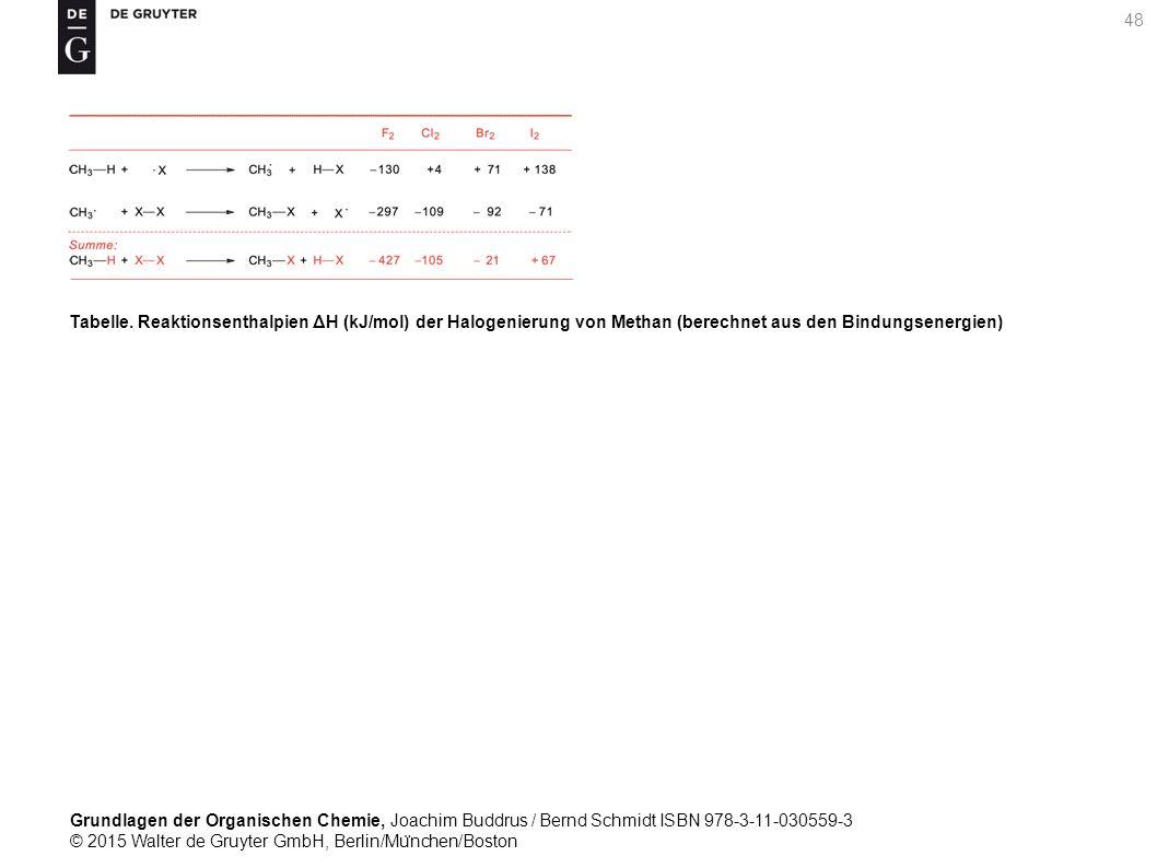 Grundlagen der Organischen Chemie, Joachim Buddrus / Bernd Schmidt ISBN 978-3-11-030559-3 © 2015 Walter de Gruyter GmbH, Berlin/Mu ̈ nchen/Boston 48 Tabelle.