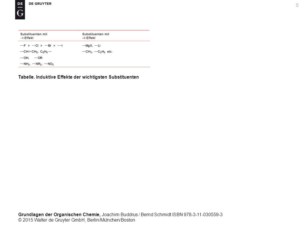 Grundlagen der Organischen Chemie, Joachim Buddrus / Bernd Schmidt ISBN 978-3-11-030559-3 © 2015 Walter de Gruyter GmbH, Berlin/Mu ̈ nchen/Boston 5 Tabelle.