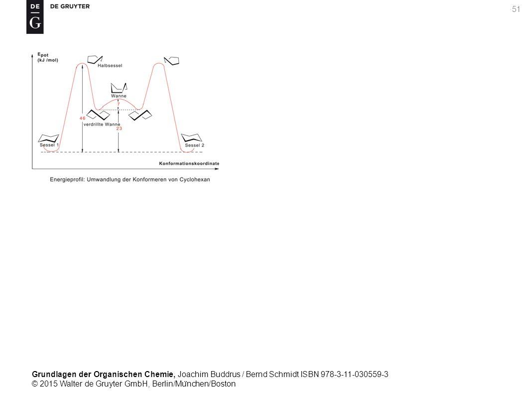 Grundlagen der Organischen Chemie, Joachim Buddrus / Bernd Schmidt ISBN 978-3-11-030559-3 © 2015 Walter de Gruyter GmbH, Berlin/Mu ̈ nchen/Boston 51