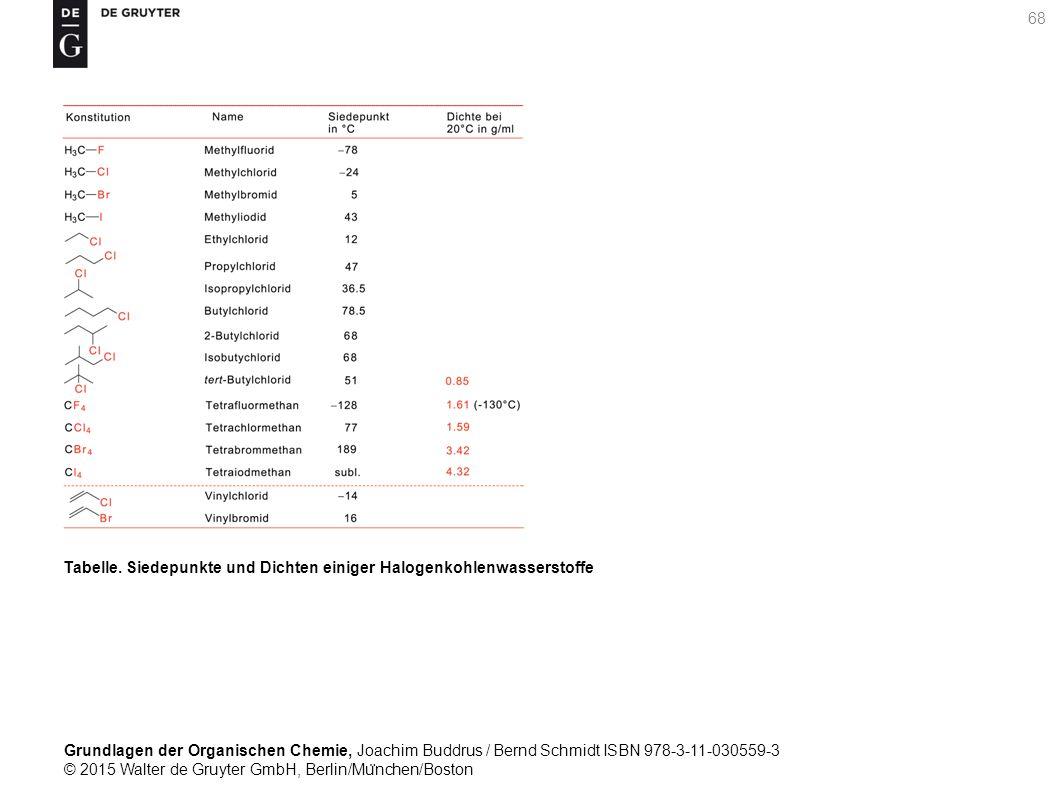 Grundlagen der Organischen Chemie, Joachim Buddrus / Bernd Schmidt ISBN 978-3-11-030559-3 © 2015 Walter de Gruyter GmbH, Berlin/Mu ̈ nchen/Boston 68 Tabelle.
