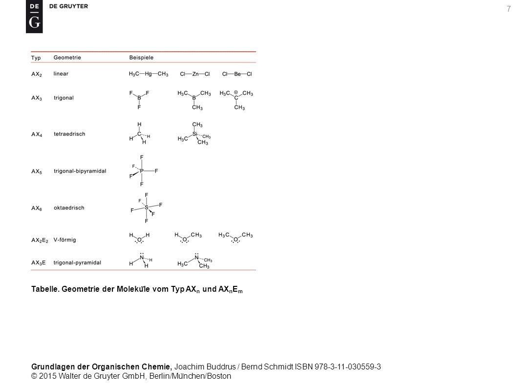 Grundlagen der Organischen Chemie, Joachim Buddrus / Bernd Schmidt ISBN 978-3-11-030559-3 © 2015 Walter de Gruyter GmbH, Berlin/Mu ̈ nchen/Boston 7 Tabelle.