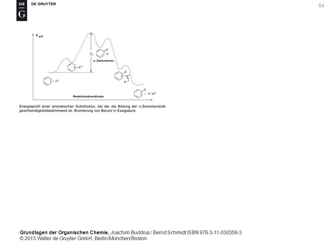 Grundlagen der Organischen Chemie, Joachim Buddrus / Bernd Schmidt ISBN 978-3-11-030559-3 © 2015 Walter de Gruyter GmbH, Berlin/Mu ̈ nchen/Boston 84