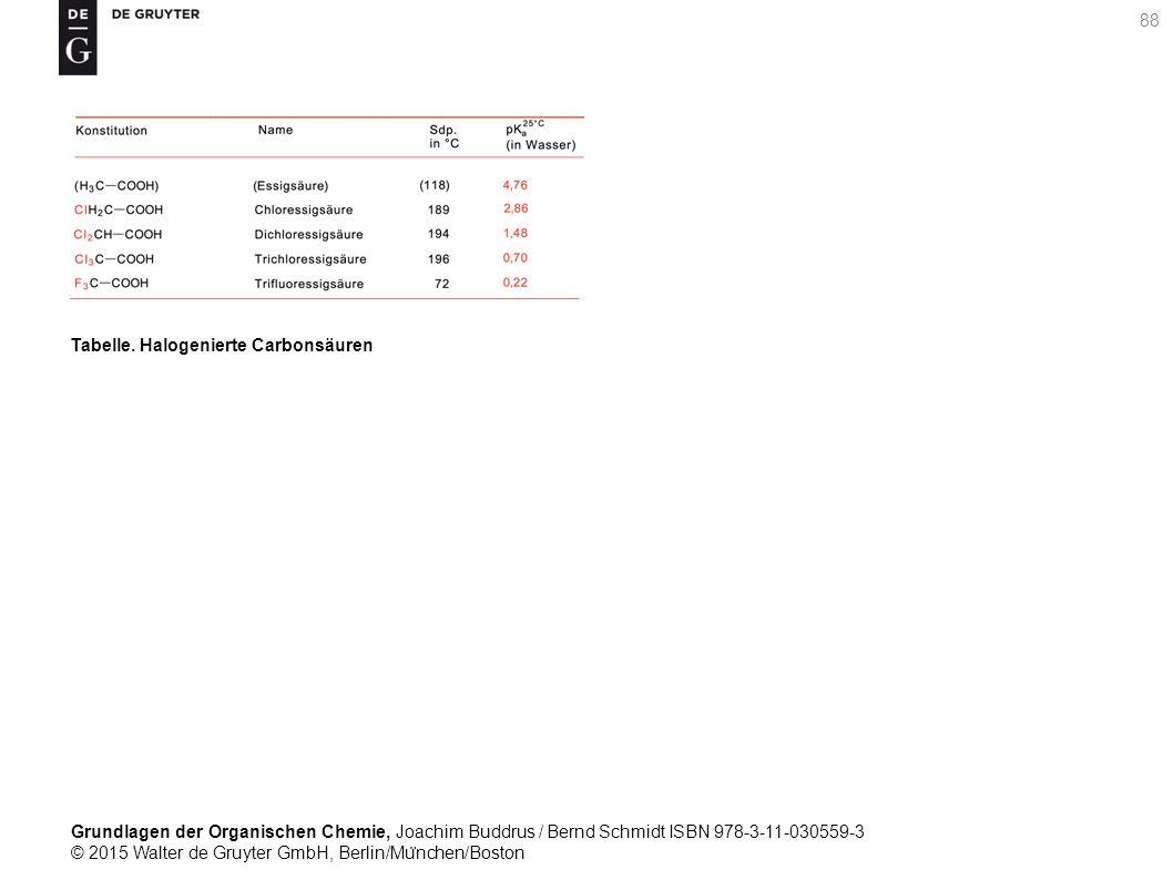Grundlagen der Organischen Chemie, Joachim Buddrus / Bernd Schmidt ISBN 978-3-11-030559-3 © 2015 Walter de Gruyter GmbH, Berlin/Mu ̈ nchen/Boston 88 Tabelle.