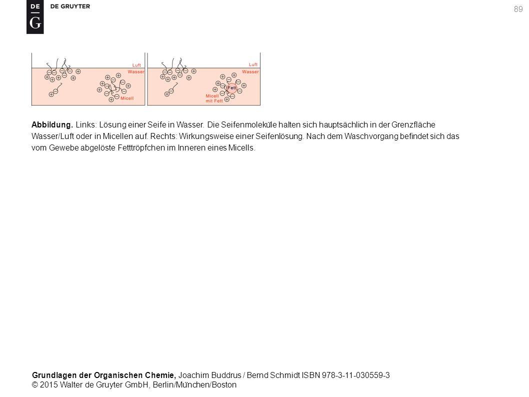Grundlagen der Organischen Chemie, Joachim Buddrus / Bernd Schmidt ISBN 978-3-11-030559-3 © 2015 Walter de Gruyter GmbH, Berlin/Mu ̈ nchen/Boston 89 Abbildung.