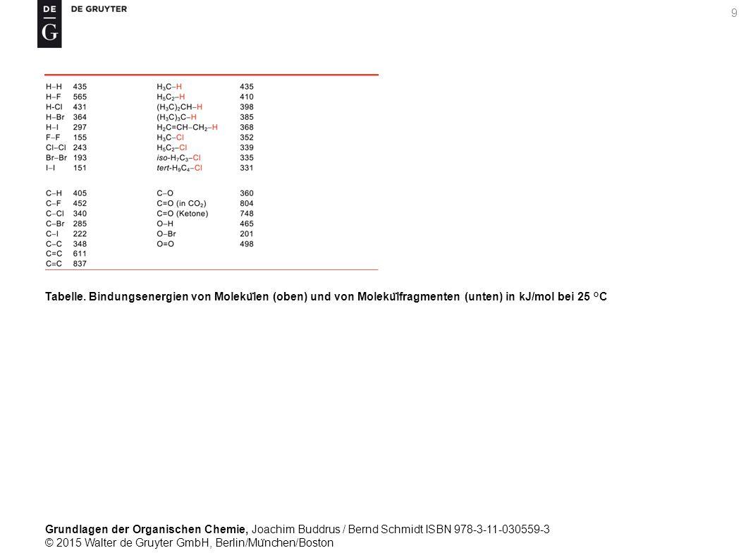 Grundlagen der Organischen Chemie, Joachim Buddrus / Bernd Schmidt ISBN 978-3-11-030559-3 © 2015 Walter de Gruyter GmbH, Berlin/Mu ̈ nchen/Boston 9 Tabelle.