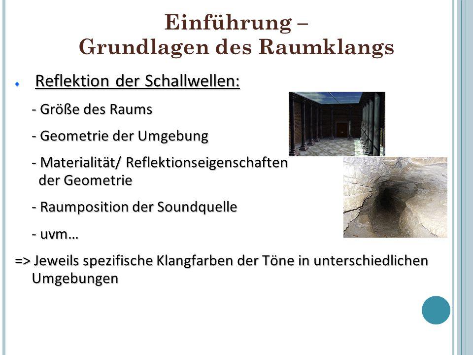 Einführung – Grundlagen des Raumklangs Reflektion der Schallwellen: Reflektion der Schallwellen: - Größe des Raums - Geometrie der Umgebung - Material