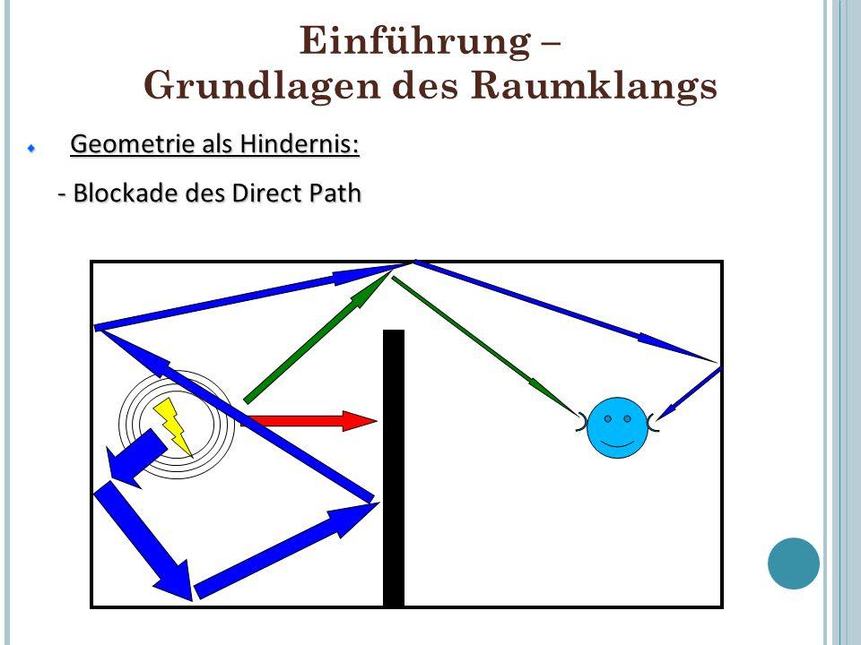 Einführung – Grundlagen des Raumklangs Geometrie als Hindernis: Geometrie als Hindernis: - Blockade des Direct Path