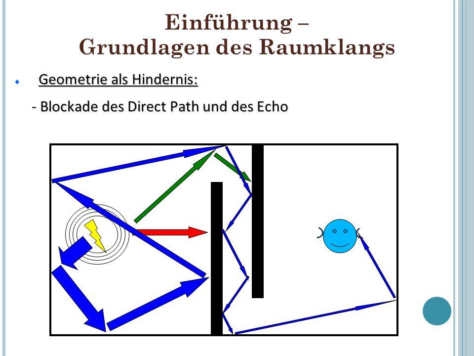 Einführung – Grundlagen des Raumklangs Geometrie als Hindernis: Geometrie als Hindernis: - Blockade des Direct Path und des Echo