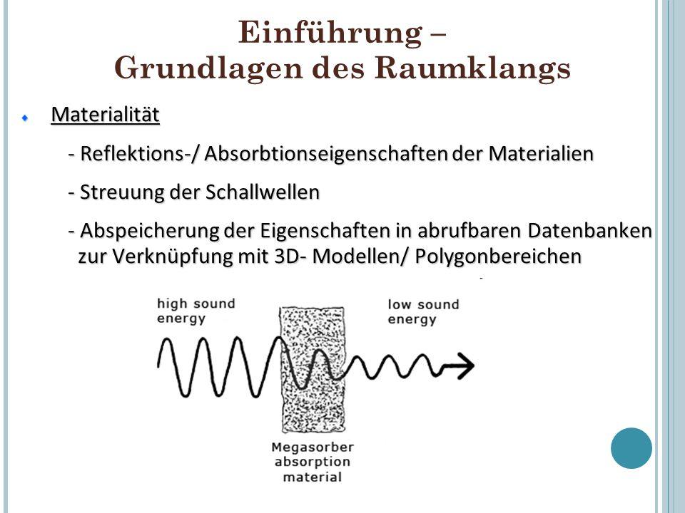 Einführung – Grundlagen des Raumklangs Materialität Materialität - Reflektions-/ Absorbtionseigenschaften der Materialien - Streuung der Schallwellen