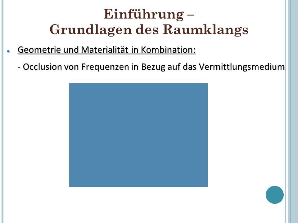 Einführung – Grundlagen des Raumklangs Geometrie und Materialität in Kombination: - Occlusion von Frequenzen in Bezug auf das Vermittlungsmedium