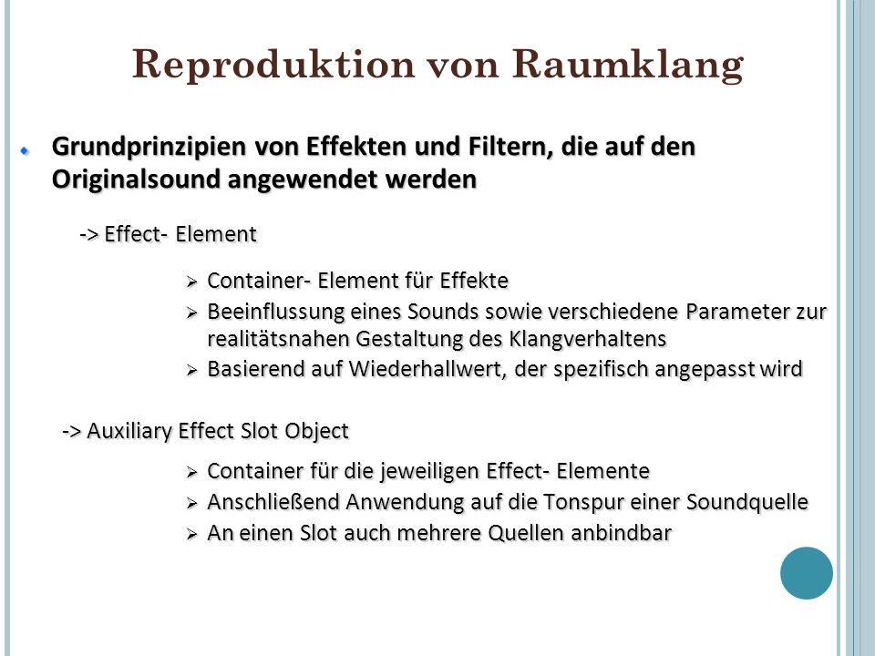 Reproduktion von Raumklang Grundprinzipien von Effekten und Filtern, die auf den Originalsound angewendet werden -> Effect- Element  Container- Eleme