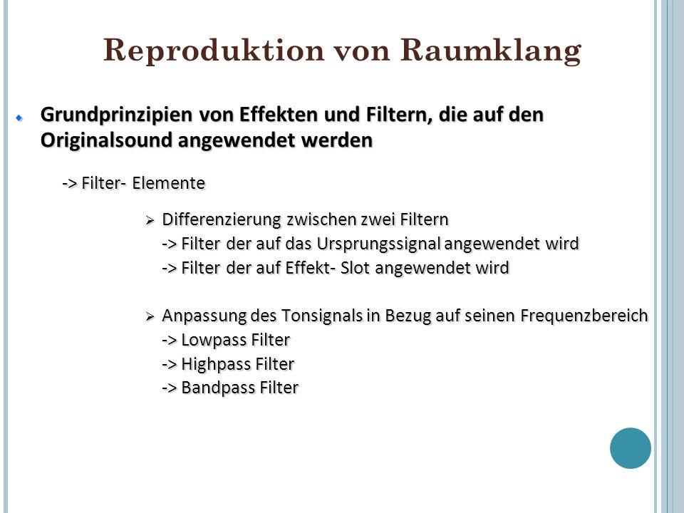 Reproduktion von Raumklang Grundprinzipien von Effekten und Filtern, die auf den Originalsound angewendet werden -> Filter- Elemente  Differenzierung