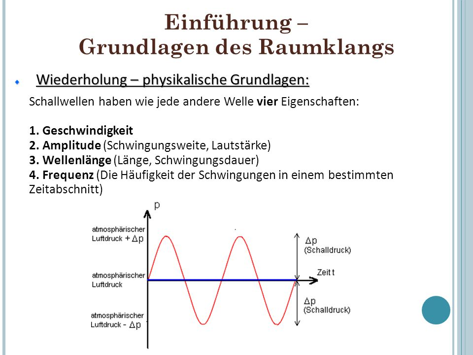 Einführung – Grundlagen des Raumklangs Wiederholung – physikalische Grundlagen: Wiederholung – physikalische Grundlagen: Schallwellen haben wie jede a