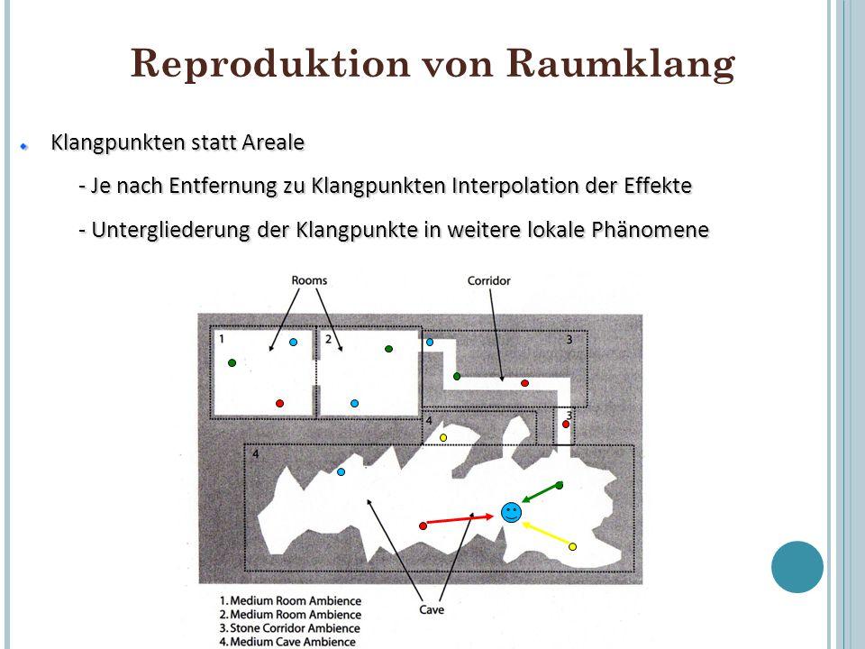 Reproduktion von Raumklang Klangpunkten statt Areale - Je nach Entfernung zu Klangpunkten Interpolation der Effekte - Untergliederung der Klangpunkte