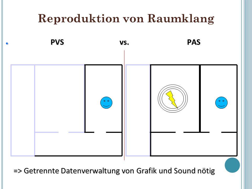 Reproduktion von Raumklang PVS vs. PAS PVS vs. PAS => Getrennte Datenverwaltung von Grafik und Sound nötig => Getrennte Datenverwaltung von Grafik und