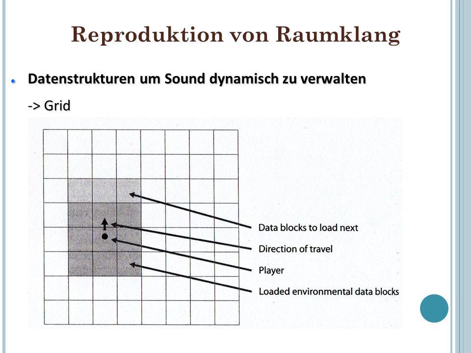 Reproduktion von Raumklang Datenstrukturen um Sound dynamisch zu verwalten -> Grid