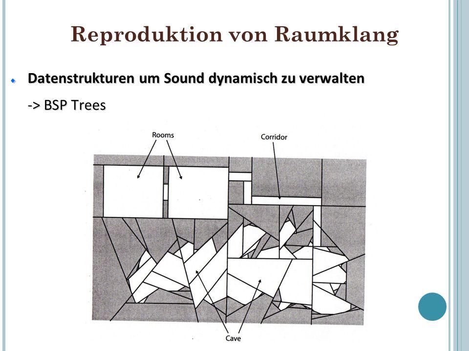 Reproduktion von Raumklang Datenstrukturen um Sound dynamisch zu verwalten -> BSP Trees