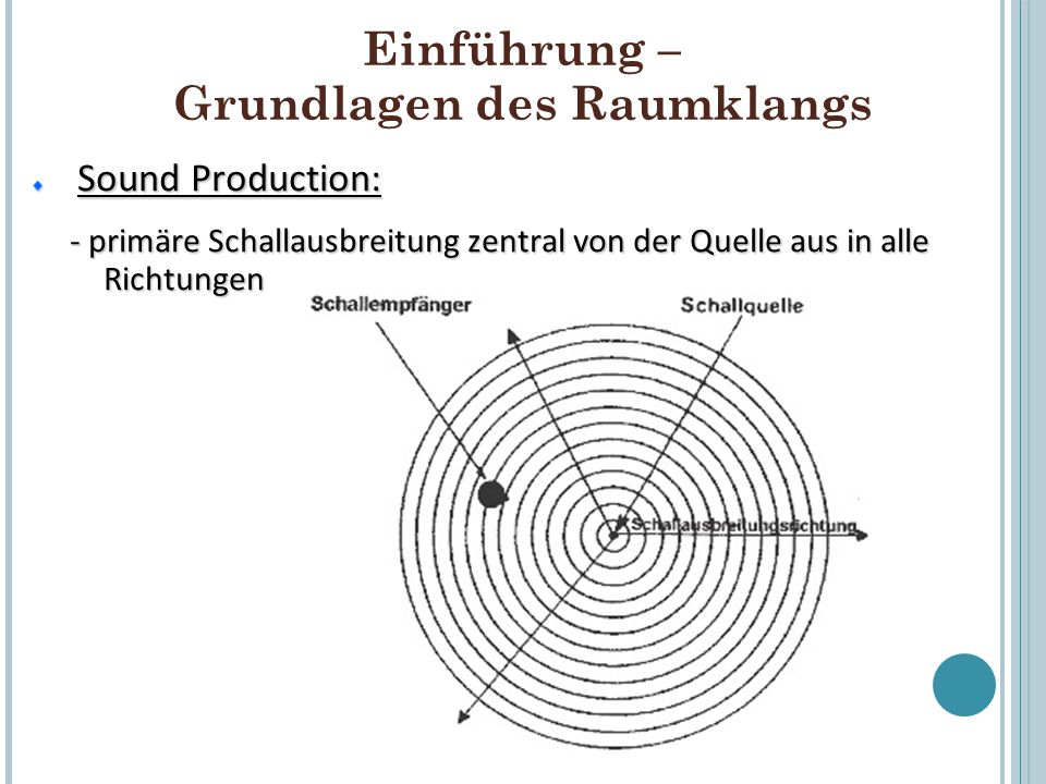 Einführung – Grundlagen des Raumklangs Sound Production: Sound Production: - primäre Schallausbreitung zentral von der Quelle aus in alle Richtungen