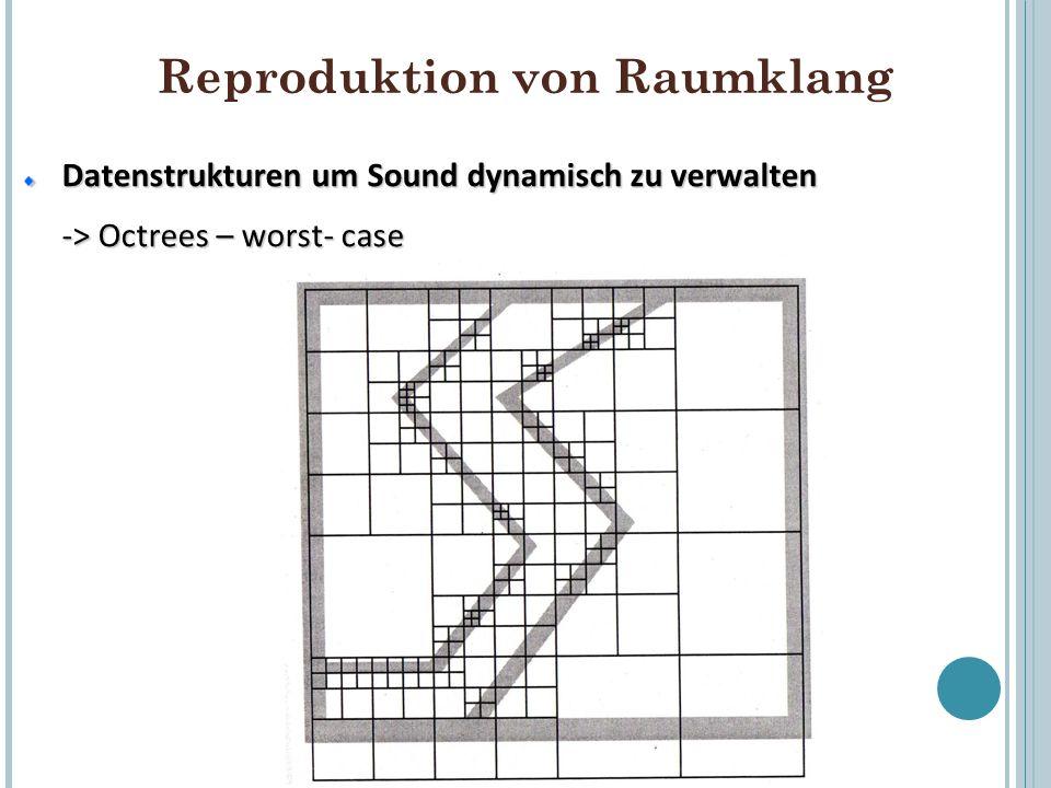 Reproduktion von Raumklang Datenstrukturen um Sound dynamisch zu verwalten -> Octrees – worst- case