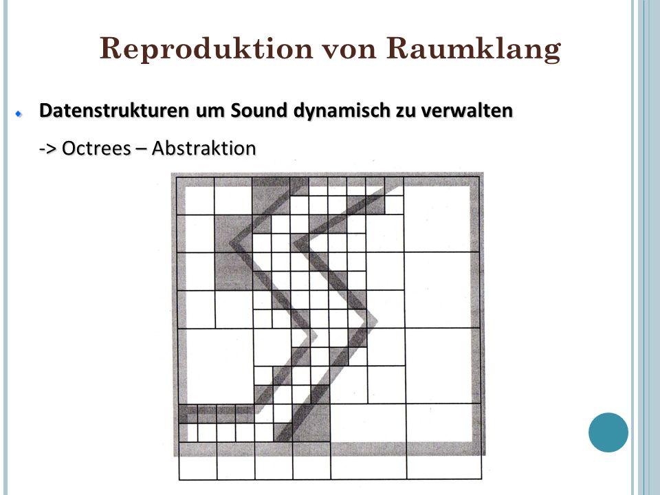 Reproduktion von Raumklang Datenstrukturen um Sound dynamisch zu verwalten -> Octrees – Abstraktion