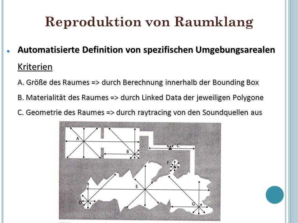 Reproduktion von Raumklang Automatisierte Definition von spezifischen Umgebungsarealen Kriterien A. Größe des Raumes => durch Berechnung innerhalb der