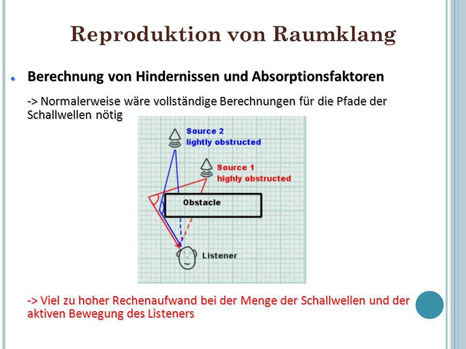Reproduktion von Raumklang Berechnung von Hindernissen und Absorptionsfaktoren -> Normalerweise wäre vollständige Berechnungen für die Pfade der Schal