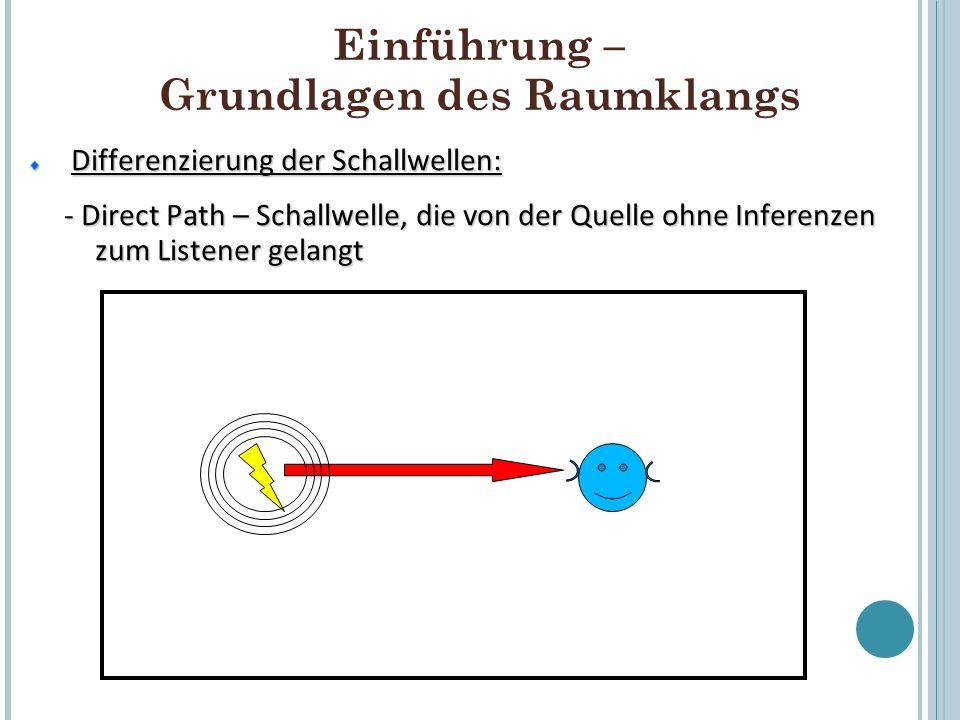 Einführung – Grundlagen des Raumklangs Differenzierung der Schallwellen: Differenzierung der Schallwellen: - Echo – Schallwelle, die von der Quelle durch eine Reflektion zum Listener gelangt