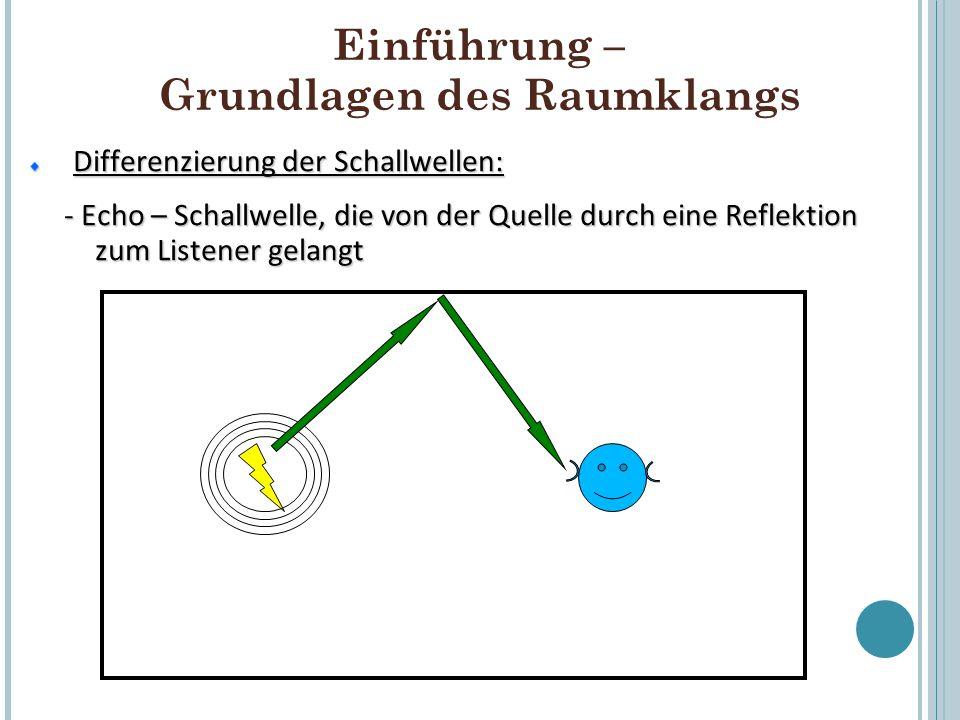 Einführung – Grundlagen des Raumklangs Differenzierung der Schallwellen: Differenzierung der Schallwellen: - Widerhall – Schallwelle, die von der Quelle durch mehrere Reflektionen zum Listener gelangt