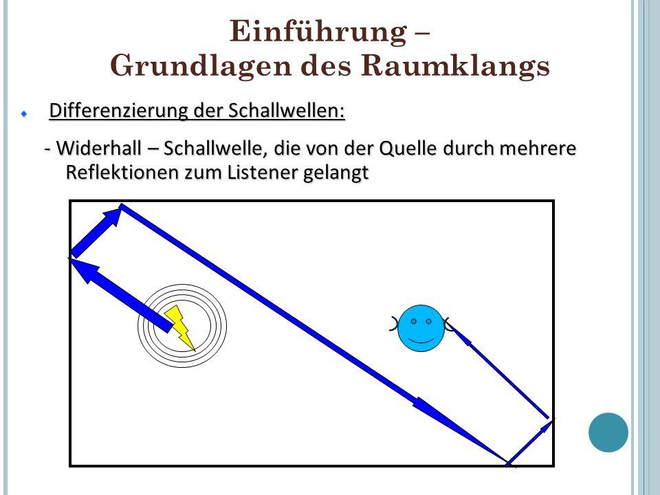 Einführung – Grundlagen des Raumklangs Differenzierung der Schallwellen: Differenzierung der Schallwellen: - Widerhall – Schallwelle, die von der Quel