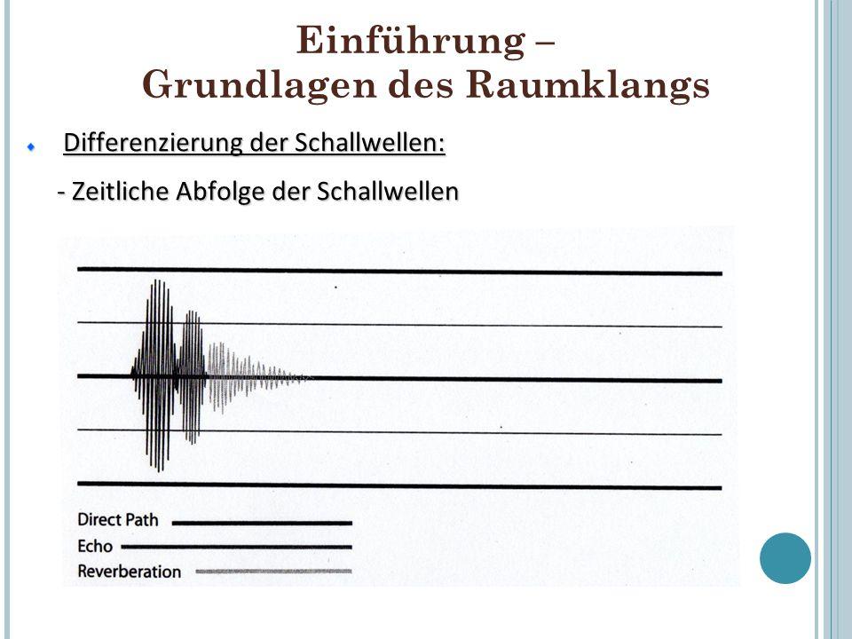 Einführung – Grundlagen des Raumklangs Differenzierung der Schallwellen: Differenzierung der Schallwellen: - Schalldruck -> Lautstärke
