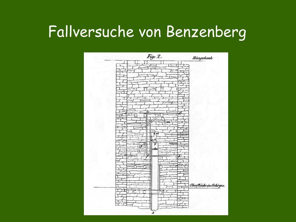 Fallversuche von Benzenberg
