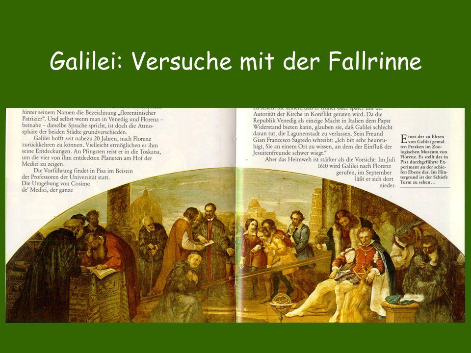 Galilei: Versuche mit der Fallrinne