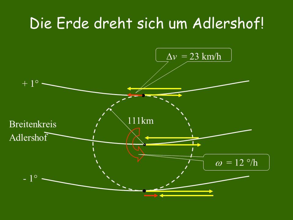Die Erde dreht sich um Adlershof! 111km Breitenkreis Adlershof + 1° - 1°  v = 23 km/h  = 12 °/h