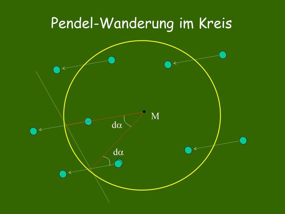 Pendel-Wanderung im Kreis M dd dd