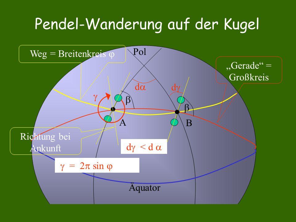 """Pendel-Wanderung auf der Kugel dd A B Äquator Pol Weg = Breitenkreis  """"Gerade"""" = Großkreis   dd d  < d  Richtung bei Ankunft  = 2  sin  """