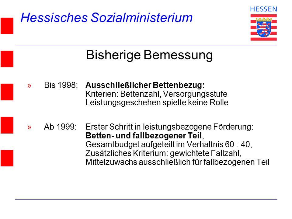 Hessisches Sozialministerium © 2004 Modellrechnung: Allgem.-KH, ehem.