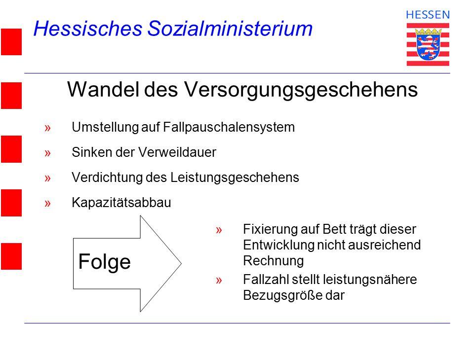 Hessisches Sozialministerium © 2004 Wandel des Versorgungsgeschehens »Umstellung auf Fallpauschalensystem »Sinken der Verweildauer »Verdichtung des Le